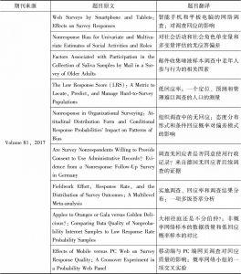 表1 关于受访者回应的相关文献