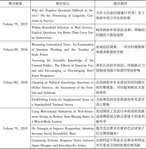 表2 关于问卷编制的相关文献