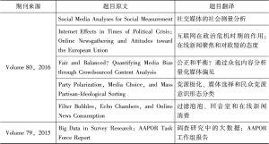 表7 关于媒体与舆论研究的相关文献