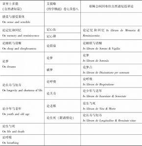 表1 译名对比