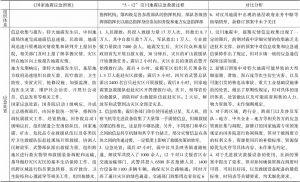 """表3-5 """"5.12""""汶川地震应急救援过程与国家专项应急预案对比-续表1"""