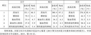 表4-2 老年人慢性病患病率及构成(2013年)