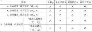 表1 不同情形下的参数序列