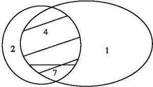 """图2 早期""""单位""""制度的简化模型"""