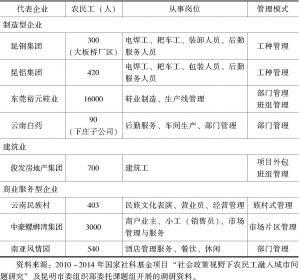 表1-1 企业农民工的就业类型