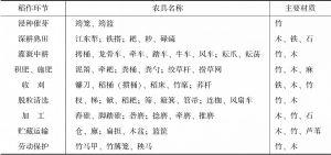 表1 江南地区的稻作农具类型