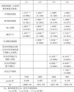 表1-1 居民生活品质评价定序回归模型
