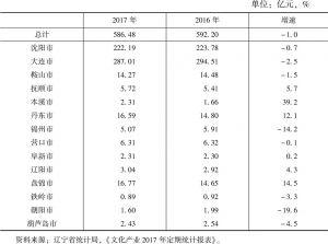 表3 2016年、2017年辽宁分地区规模以上文化企业营业收入及增速情况