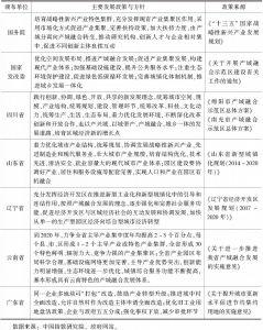 表3-3 我国城镇化主要政策梳理二