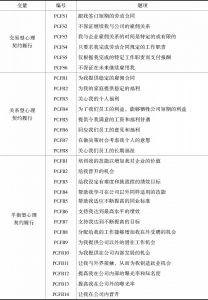 表4-2 心理契约履行测量量表