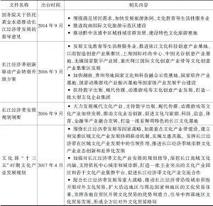 表1 国家关于长江经济带文化产业发展的顶层设计