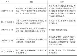 表4 外交部发言人关于国家领导人出访问题的回答