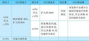 表2 调查质量控制标准-续表2