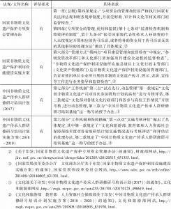 表1 国务院及各部委颁布的相关法规及规范性文件对评估工作的规定