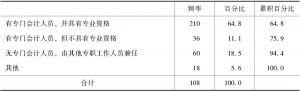 表2-1 社会组织会计人员任职情况