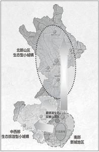 """图2 """"十三五""""时期怀柔区城镇体系结构"""