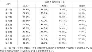 表6-1 各处理间的统计比较
