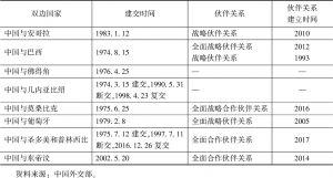 表5 中国与葡语国家外交关系一览(截至2018年10月)