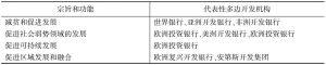 表1 现有多边开发机构的宗旨和功能