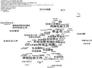 图5 关键词共现网络图谱
