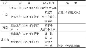 表3-7 元代状元表