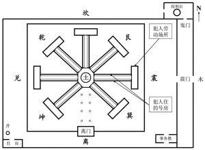 图3 开封八卦监狱的建筑平面示意图