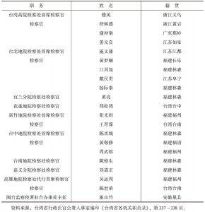 表4 台湾各级法院检察处主管职员表