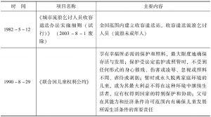 表1 中国改革开放以来与流浪未成年人相关的规定