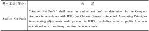 合约文本界定的部分术语表