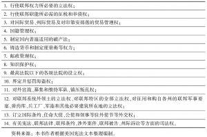 表3-1 美国宪法规定的联邦权力