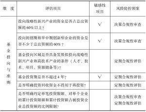 表7-2 合规性评估中的敏感性项目