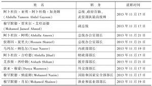 表3-1 马尔代夫现内阁成员一览(2013年11月)