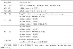 表8-4 中国驻马尔代夫大使馆