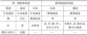 表7-4 主要发达经济体行政层级概览