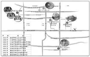 首都师大附中百年沿革简略图示