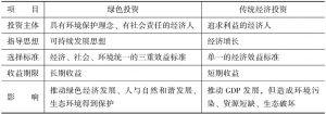 表6-1 绿色投资与传统经济投资的比较