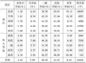 表4-4 不同群体的主观幸福感比较