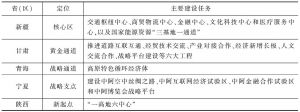 表1 西北五省在建设丝绸之路经济带的战略定位与主要建设任务