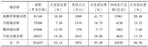 表2 2012年四川省四大城市群基本情况