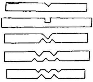 图8 记事的书契