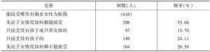 表4-2 农村未婚男性婚娶有婚史女性态度的描述统计