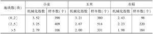 表4-10 农户耕种块数与机械化水平