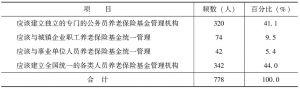 表3-40 改革后公务员养老保险的基金管理机构