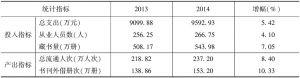 表2 2013年、2014年实验基地省级公共图书馆投入产出指标均值