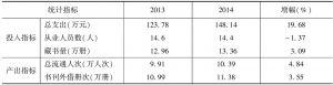 表4 2013年、2014年实验基地县级公共图书馆投入产出指标均值