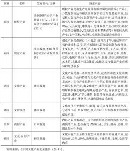 表13-1 世界主要国家对于文化产业的界定