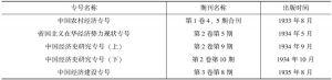 表1 《中国经济》月刊专号一览