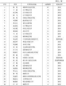 表4 发表文献数量居前40位的作者及其所在机构统计