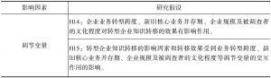 表3-2 转型企业知识转移效果的影响因素及假设-续表