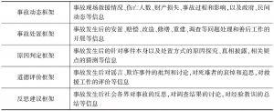表2 8·12天津爆炸事故的媒介框架类别